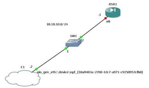 activation key asa gns3